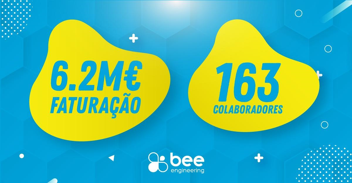 Faturaçao da Bee Engineering ascende a 6,2M€